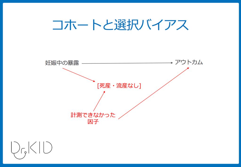 f:id:Dr-KID:20180910150037p:plain