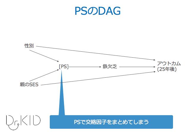 f:id:Dr-KID:20180923121333p:plain