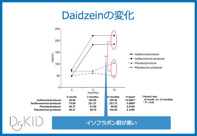 f:id:Dr-KID:20180926025822p:plain